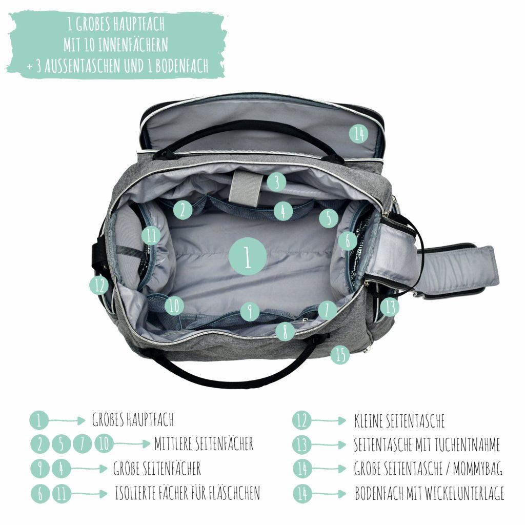 3469 Product - Emadele Premium Wickeltasche